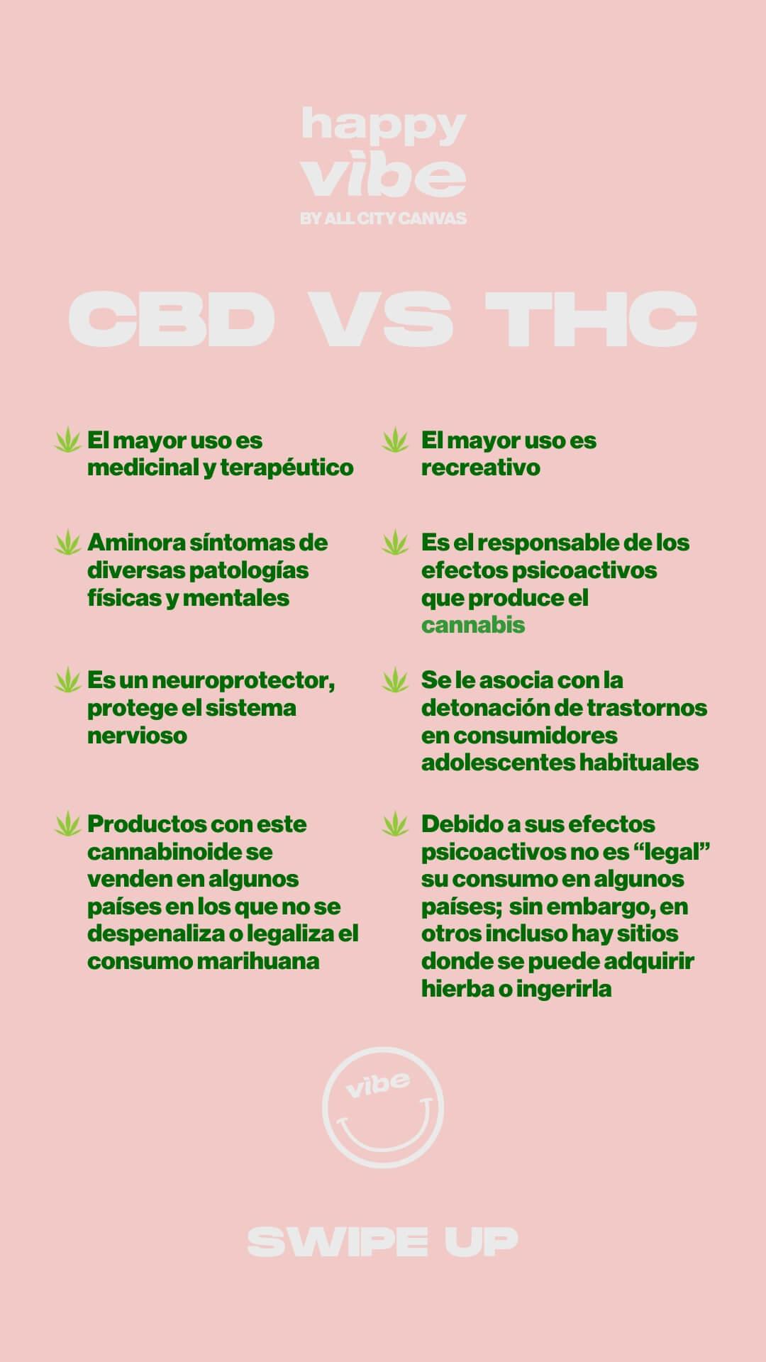 infografía diferencias THC vs CBD