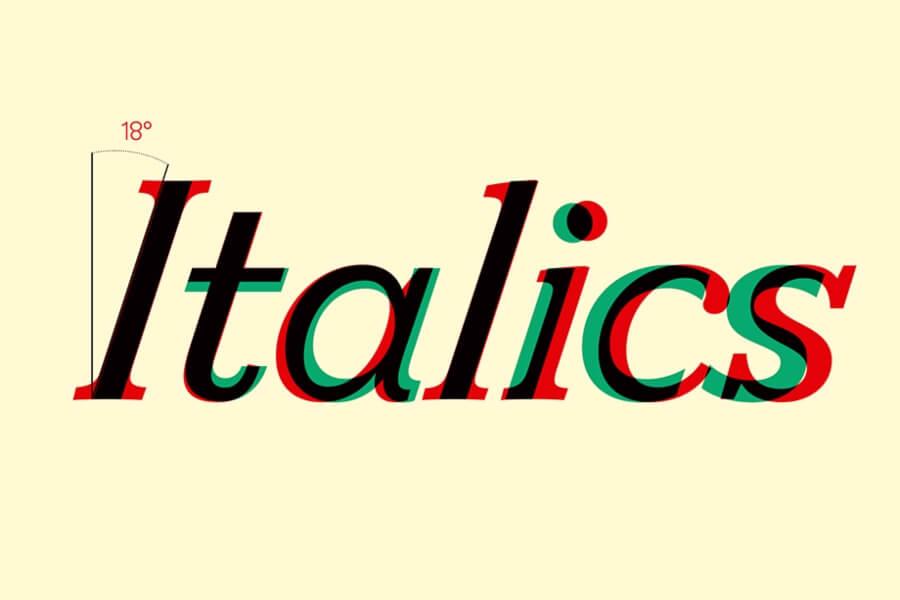 Fontsmith crea dos familias tipográficas