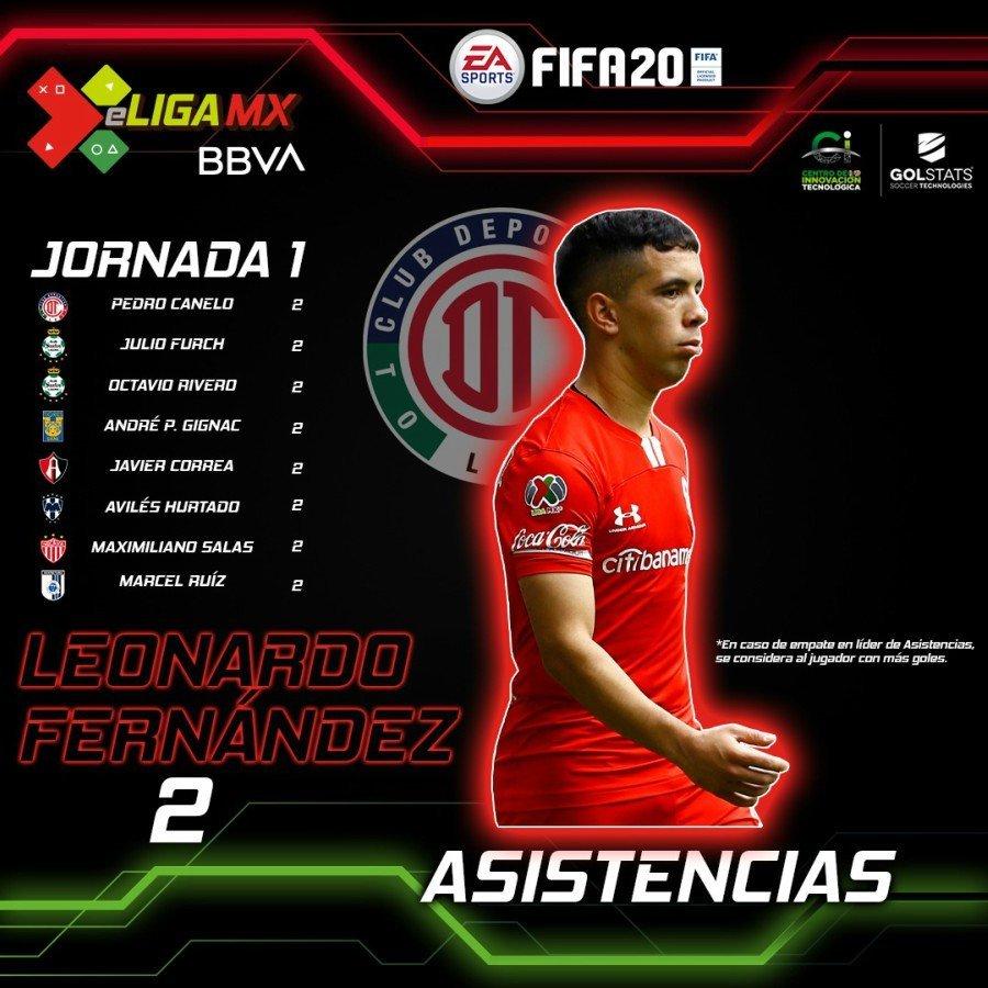 La Liga Mx