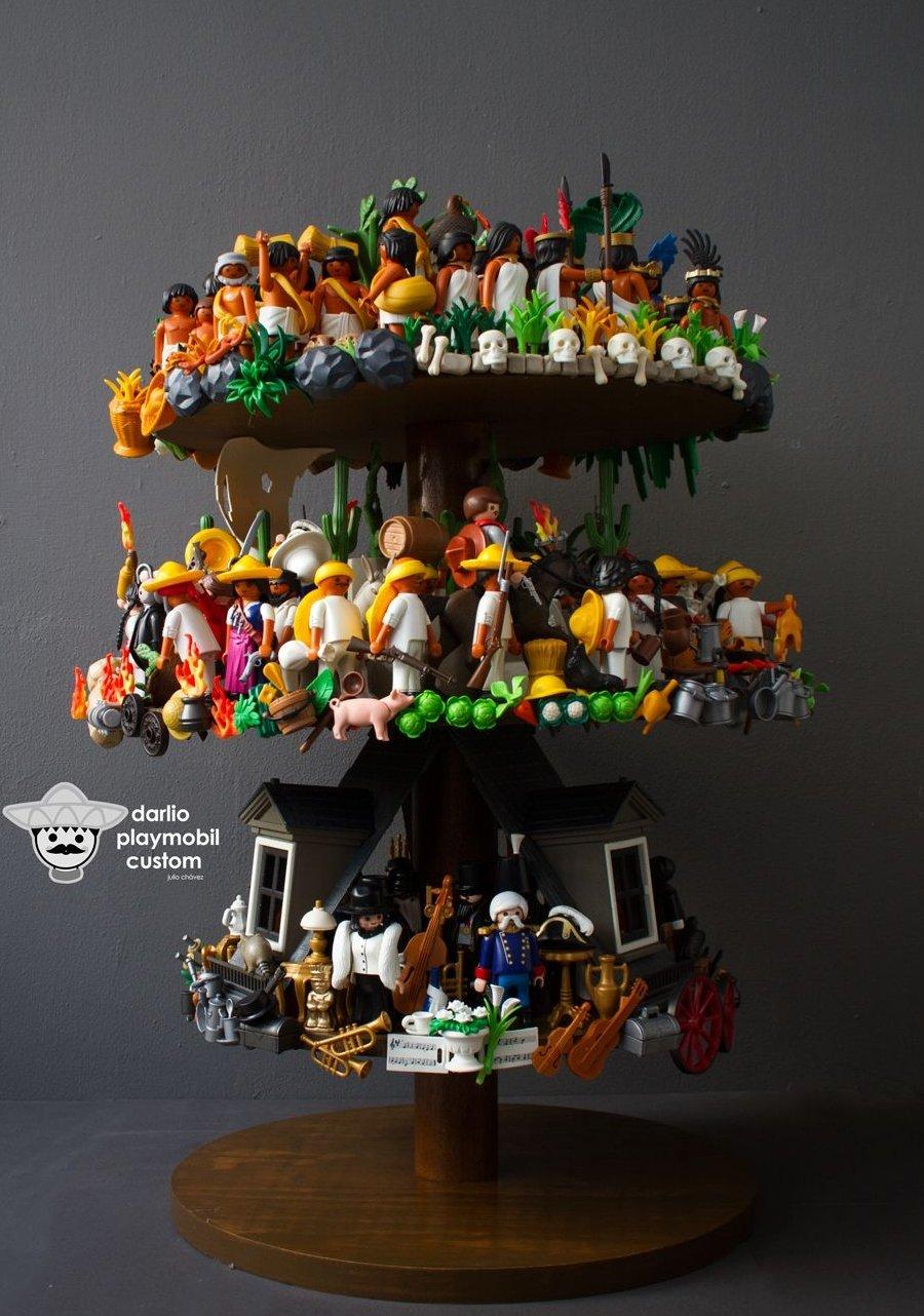 Historia de México versión Playmobil árbol de la vida