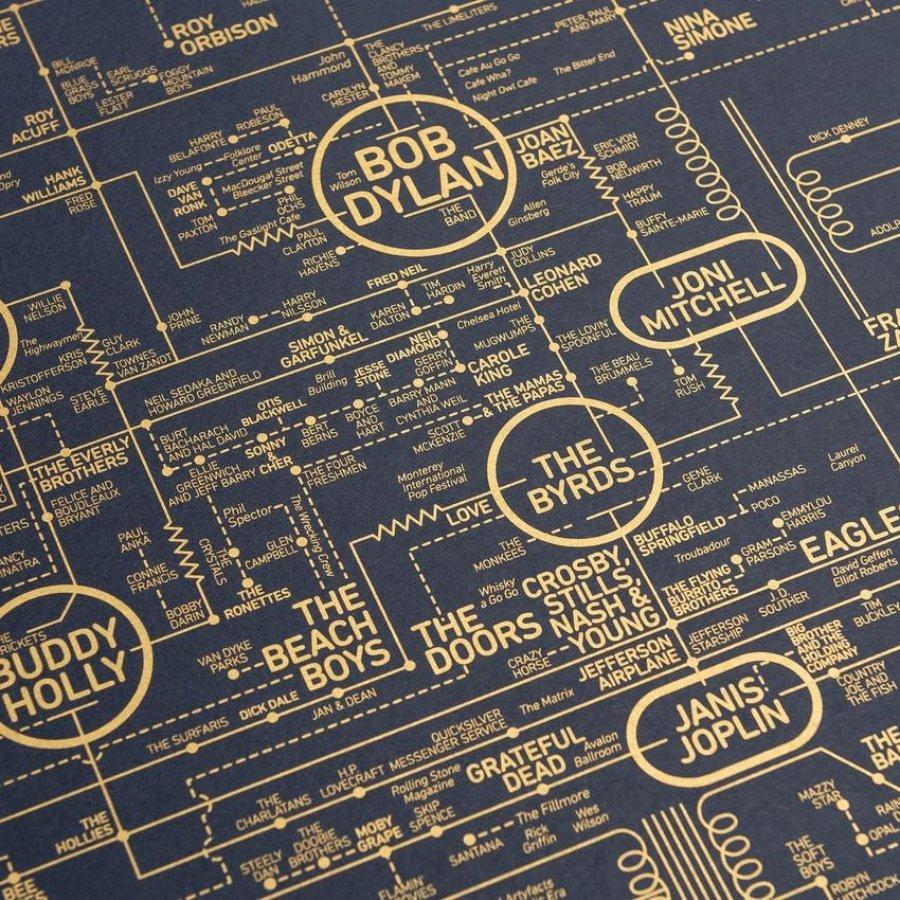 Close up del Blueprint Rock and Roll Love Blueprint