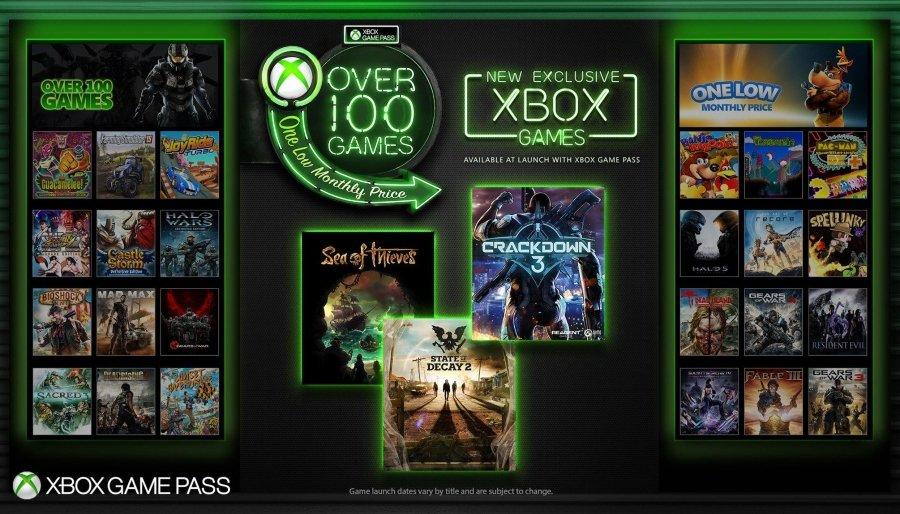 Próximo catálogo del Game Pass de Microsoft