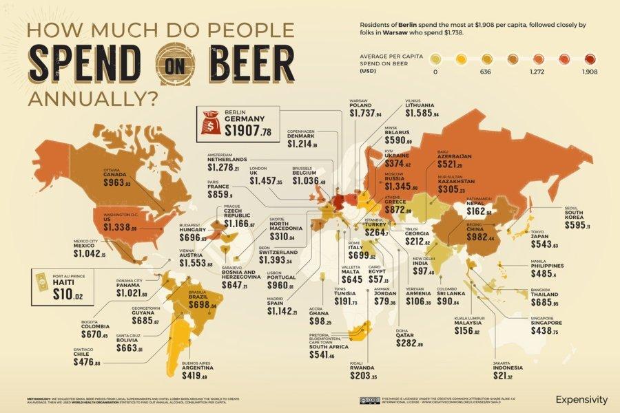 Mapa cervecero de Expensivity