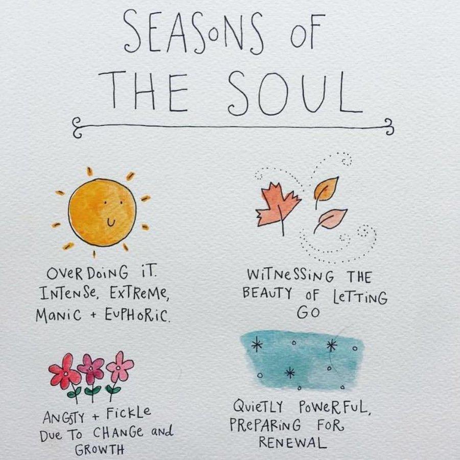 Ilustraciones motivacionales