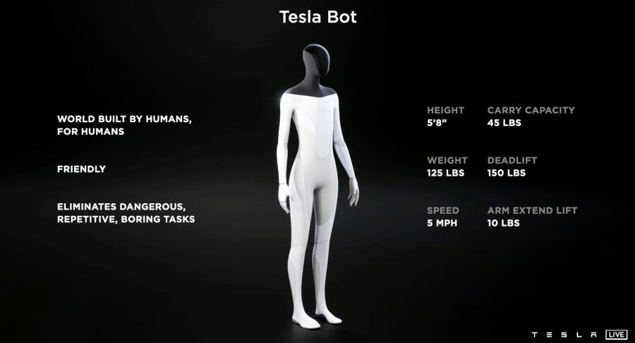 Aspecto del Tesla Bot