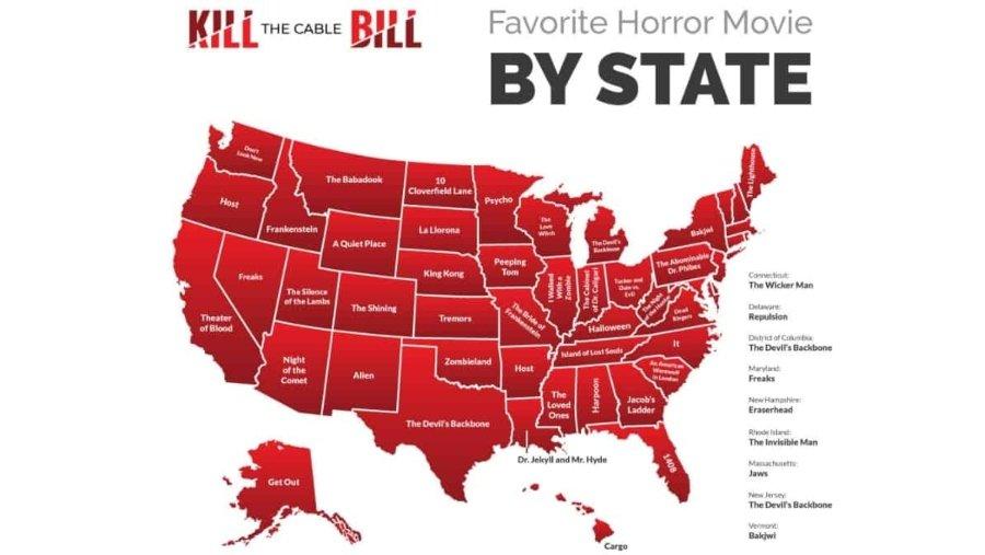 mejores películas de terror en USA